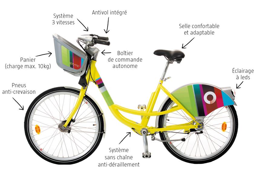 service de location de vélo optymo dans le territoire de Belfort